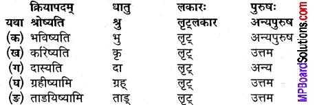 Mp Board Solution Class 9th Sanskrit