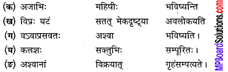 Mp Board Class 9 Sanskrit