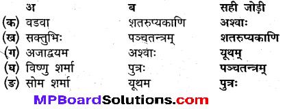 Mp Board 9th Class Sanskrit Solution