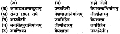 MP Board Class 9th Sanskrit Solutions Chapter 20 वेधशाला img-3