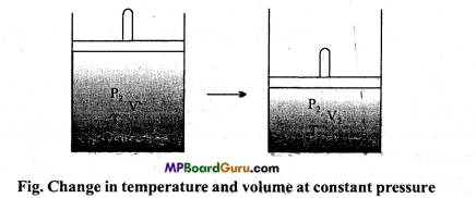 MP Board Class 11th Physics Important Questions Chapter 13 Kinetic Theory 2