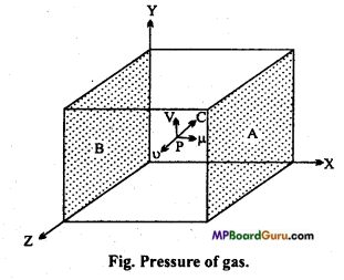 MP Board Class 11th Physics Important Questions Chapter 13 Kinetic Theory 8
