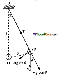 MP Board Class 11th Physics Important Questions Chapter 14 Oscillations 11