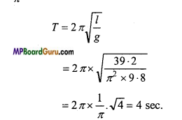 MP Board Class 11th Physics Important Questions Chapter 14 Oscillations 14