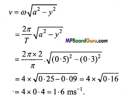 MP Board Class 11th Physics Important Questions Chapter 14 Oscillations 15