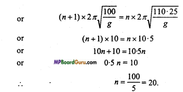 MP Board Class 11th Physics Important Questions Chapter 14 Oscillations 22
