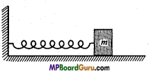 MP Board Class 11th Physics Important Questions Chapter 14 Oscillations 23