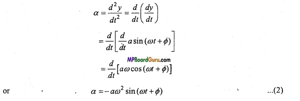 MP Board Class 11th Physics Important Questions Chapter 14 Oscillations 4
