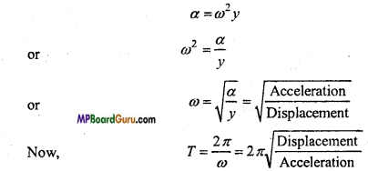 MP Board Class 11th Physics Important Questions Chapter 14 Oscillations 6