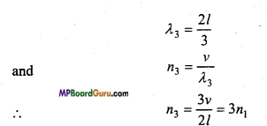 MP Board Class 11th Physics Important Questions Chapter 15 Waves Important 15