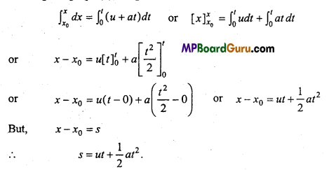 MP Board Class 11th Physics Important Questions Chapter 3 Motion in a Straight Line 9
