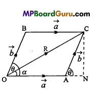 MP Board Class 11th Physics Important Questions Chapter 4 Motion in a Plane 13