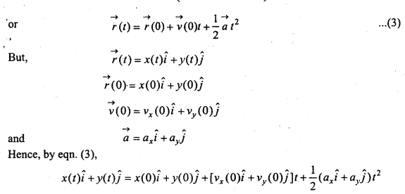MP Board Class 11th Physics Important Questions Chapter 4 Motion in a Plane 15