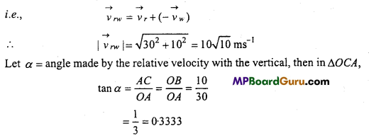 MP Board Class 11th Physics Important Questions Chapter 4 Motion in a Plane 25