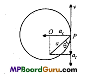 MP Board Class 11th Physics Important Questions Chapter 4 Motion in a Plane 26