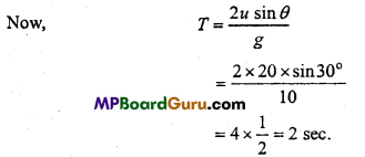 MP Board Class 11th Physics Important Questions Chapter 4 Motion in a Plane 28