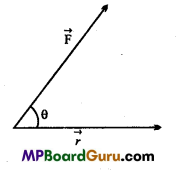 MP Board Class 11th Physics Important Questions Chapter 4 Motion in a Plane 3