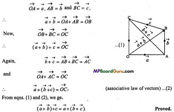 MP Board Class 11th Physics Important Questions Chapter 4 Motion in a Plane 5