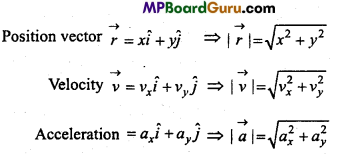 MP Board Class 11th Physics Important Questions Chapter 4 Motion in a Plane 7