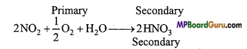 MP Board Class 11th Chemistry Important Questions Chapter 14 Environmental Chemistry 3