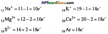 MP Board Class 11th Chemistry Important Questions Chapter 2 Structure of Atom 1