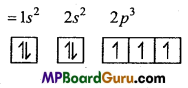 MP Board Class 11th Chemistry Important Questions Chapter 2 Structure of Atom 11