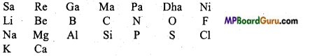 MP Board Class 11th Chemistry Important Questions Chapter 3 Classification of Elements and Periodicity in Properties 1