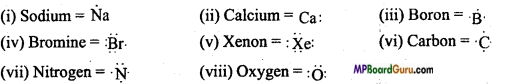 MP Board Class 11th Chemistry Important Questions Chapter 4 Chemical Bonding and Molecular Structure10
