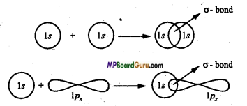 MP Board Class 11th Chemistry Important Questions Chapter 4 Chemical Bonding and Molecular Structure16
