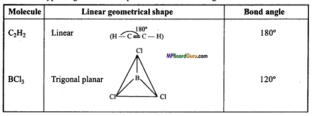 MP Board Class 11th Chemistry Important Questions Chapter 4 Chemical Bonding and Molecular Structure21
