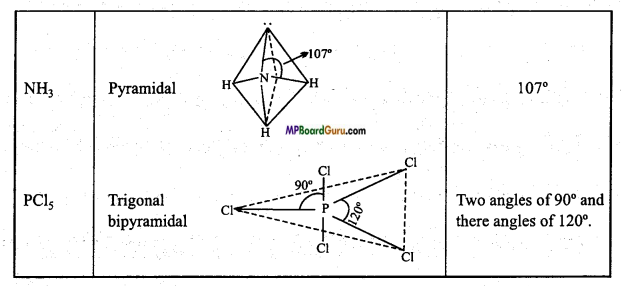 MP Board Class 11th Chemistry Important Questions Chapter 4 Chemical Bonding and Molecular Structure22