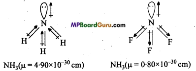 MP Board Class 11th Chemistry Important Questions Chapter 4 Chemical Bonding and Molecular Structure34