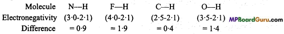 MP Board Class 11th Chemistry Important Questions Chapter 4 Chemical Bonding and Molecular Structure36