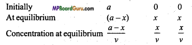 MP Board Class 11th Chemistry Important Questions Chapter 7 Equilibrium 18
