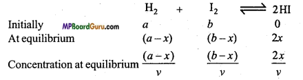 MP Board Class 11th Chemistry Important Questions Chapter 7 Equilibrium 19