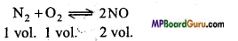MP Board Class 11th Chemistry Important Questions Chapter 7 Equilibrium 21
