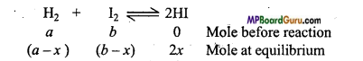 MP Board Class 11th Chemistry Important Questions Chapter 7 Equilibrium 25