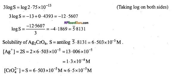 MP Board Class 11th Chemistry Important Questions Chapter 7 Equilibrium 29