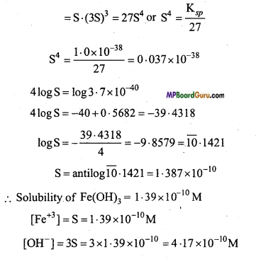 MP Board Class 11th Chemistry Important Questions Chapter 7 Equilibrium 33