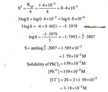 MP Board Class 11th Chemistry Important Questions Chapter 7 Equilibrium 35