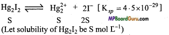 MP Board Class 11th Chemistry Important Questions Chapter 7 Equilibrium 36