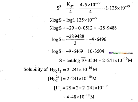 MP Board Class 11th Chemistry Important Questions Chapter 7 Equilibrium 37