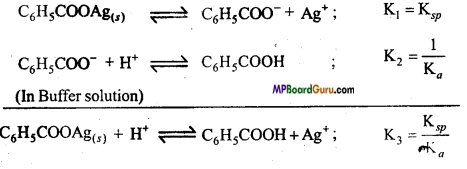 MP Board Class 11th Chemistry Important Questions Chapter 7 Equilibrium 39