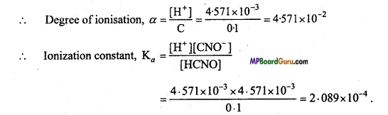 MP Board Class 11th Chemistry Important Questions Chapter 7 Equilibrium 41