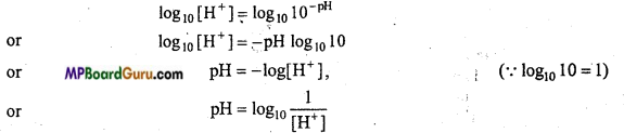 MP Board Class 11th Chemistry Important Questions Chapter 7 Equilibrium 8