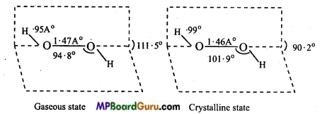 MP Board Class 11th Chemistry Important Questions Chapter 9 Hydrogen 27