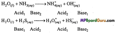 MP Board Class 11th Chemistry Important Questions Chapter 9 Hydrogen 29