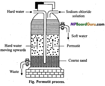 MP Board Class 11th Chemistry Important Questions Chapter 9 Hydrogen 30