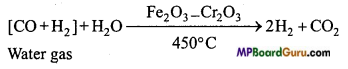 MP Board Class 11th Chemistry Important Questions Chapter 9 Hydrogen 7