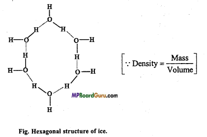 MP Board Class 11th Chemistry Important Questions Chapter 9 Hydrogen 9